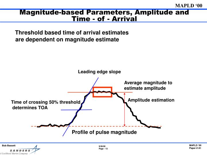 Magnitude-based Parameters, Amplitude and