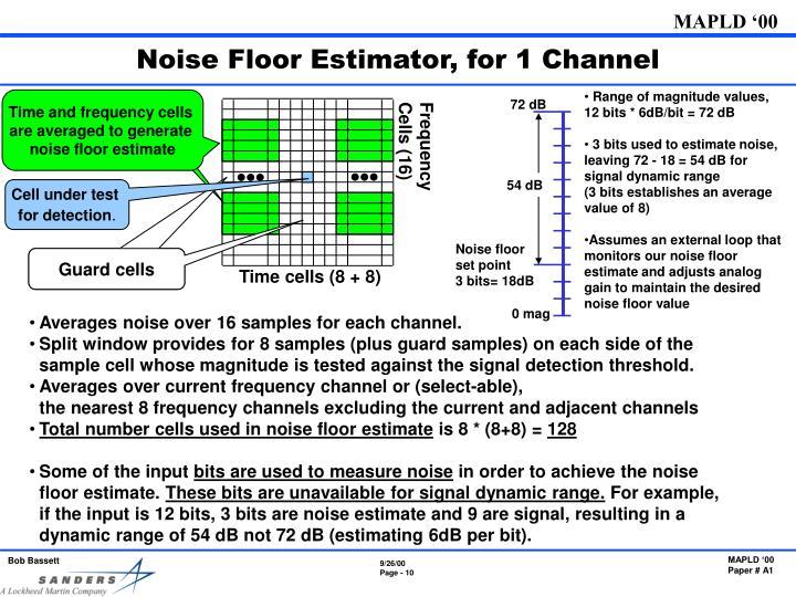 Noise Floor Estimator, for 1 Channel