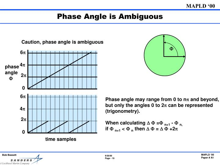 Phase Angle is Ambiguous
