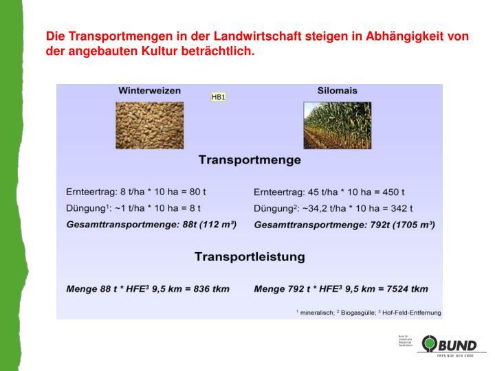 Die Transportmengen in der Landwirtschaft steigen in Abhängigkeit von der angebauten Kultur beträchtlich.