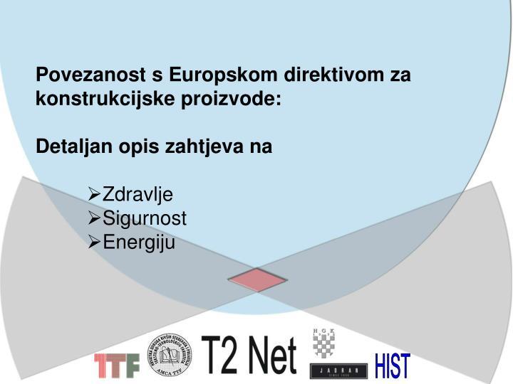 Povezanost s Europskom direktivom za