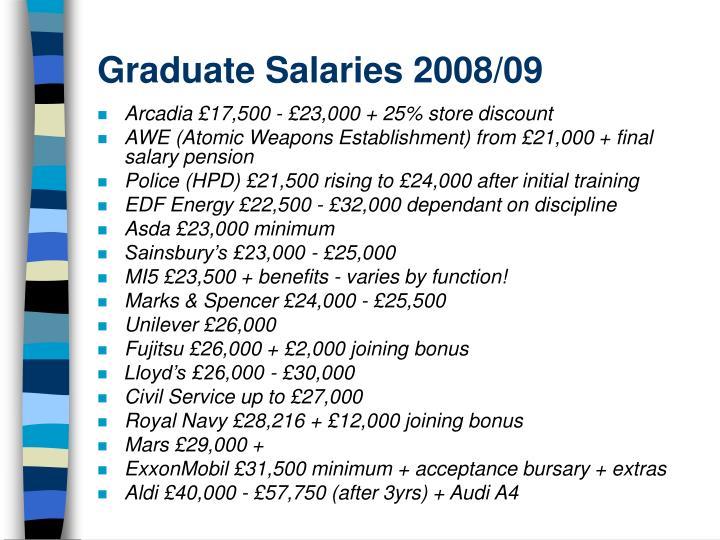 Graduate Salaries 2008/09