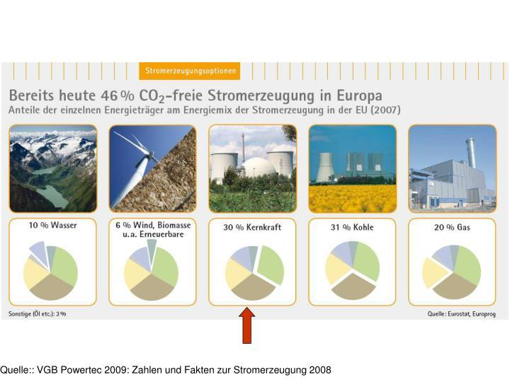 Quelle:: VGB Powertec 2009: Zahlen und Fakten zur Stromerzeugung 2008