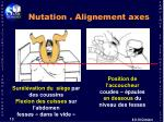 nutation alignement axes