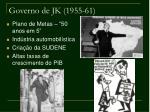 governo de jk 1955 61