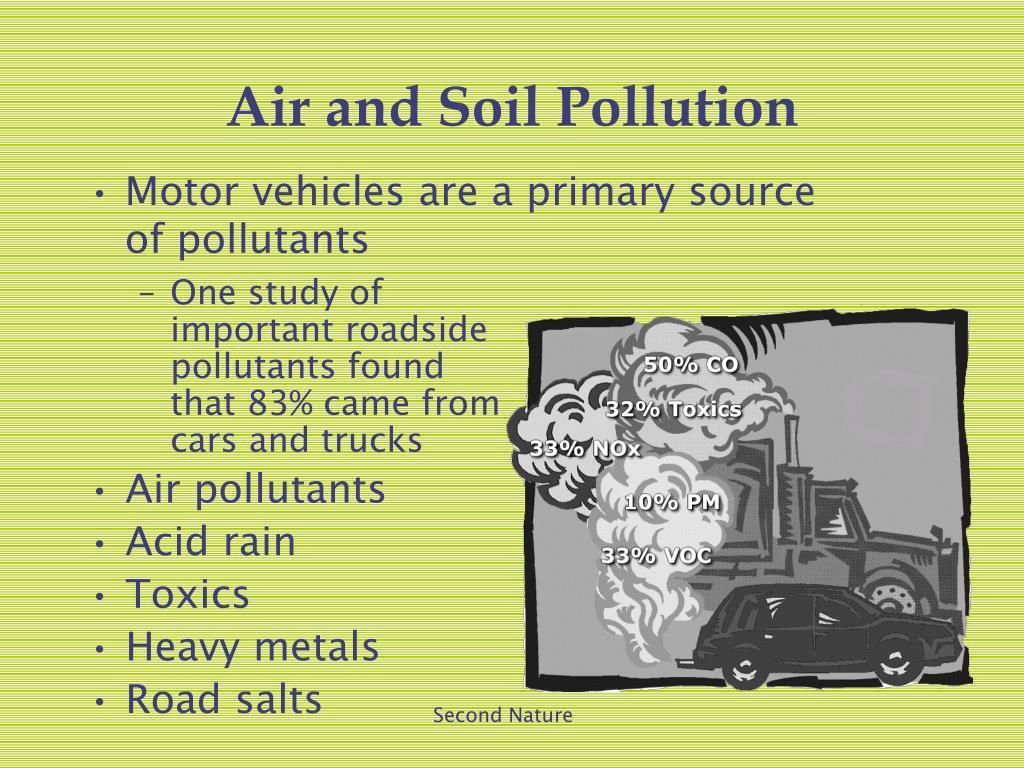 Air and Soil Pollution