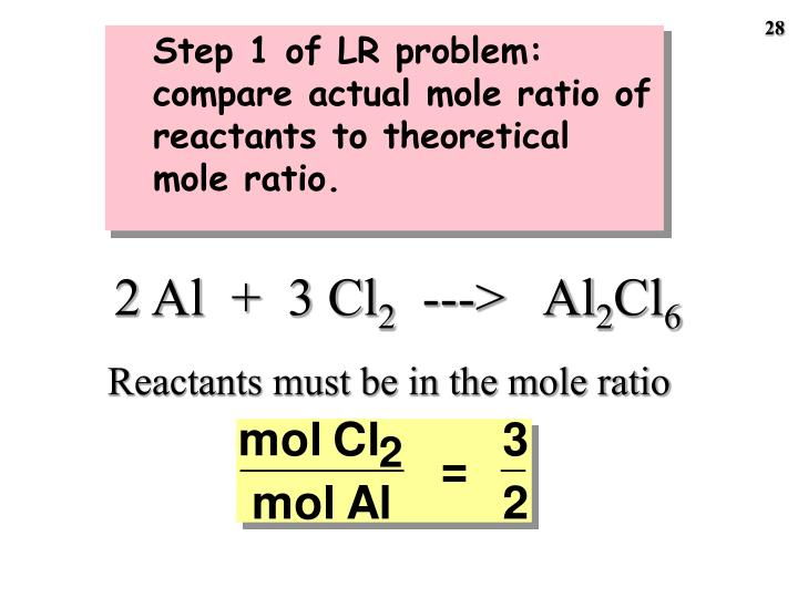 Step 1 of LR problem:  compare actual mole ratio of reactants to theoretical mole ratio.