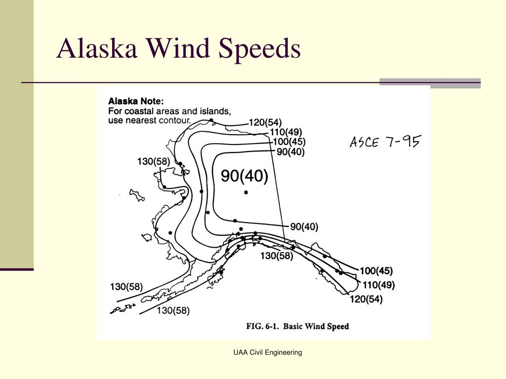 Alaska Wind Speeds