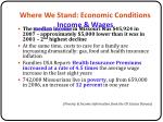 where we stand economic conditions income wages