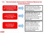 1 4 normatividad relacionada al sistema nacional de endeudamiento1