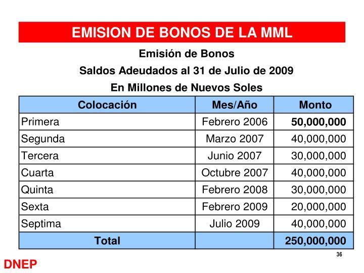 EMISION DE BONOS DE LA MML