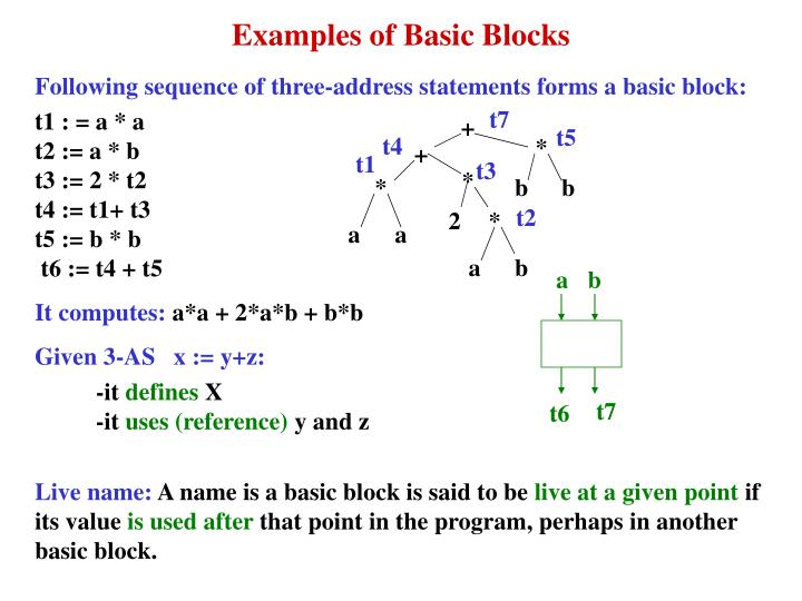 examples of basic blocks
