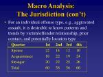 macro analysis the jurisdiction con t