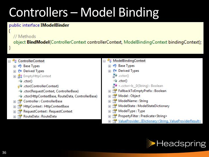 Controllers – Model