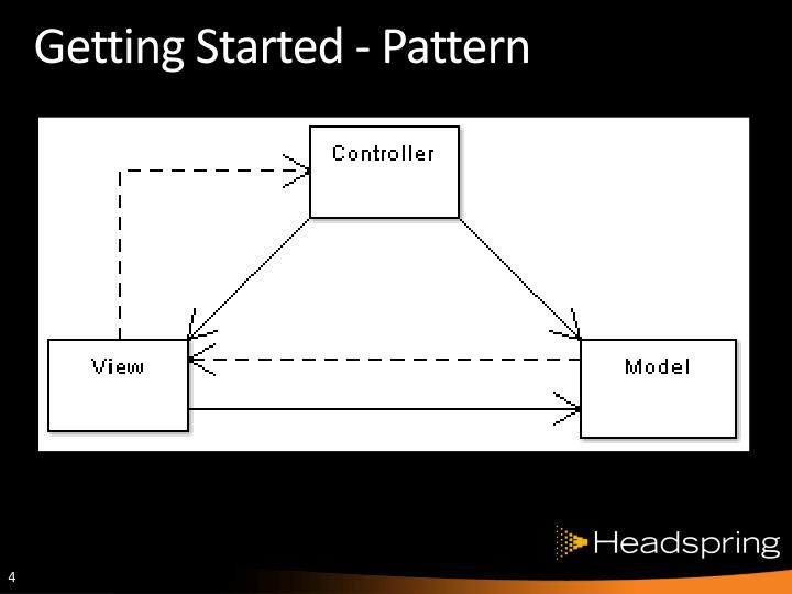 Getting Started - Pattern