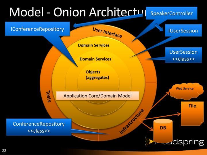 Model - Onion
