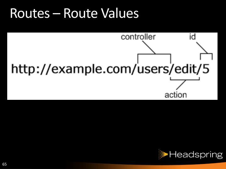 Routes – Route Values