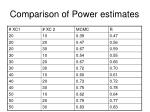 comparison of power estimates