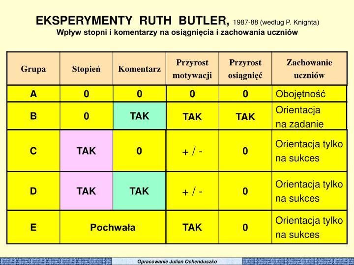 EKSPERYMENTY  RUTH  BUTLER,