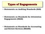 types of engagements