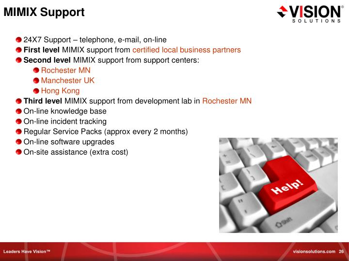 MIMIX Support