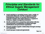 principles and standards for ethical supply management conduct1