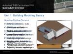 unit 1 building modeling basics