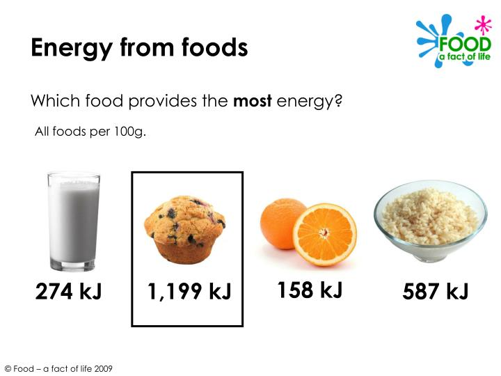 Energy from foods
