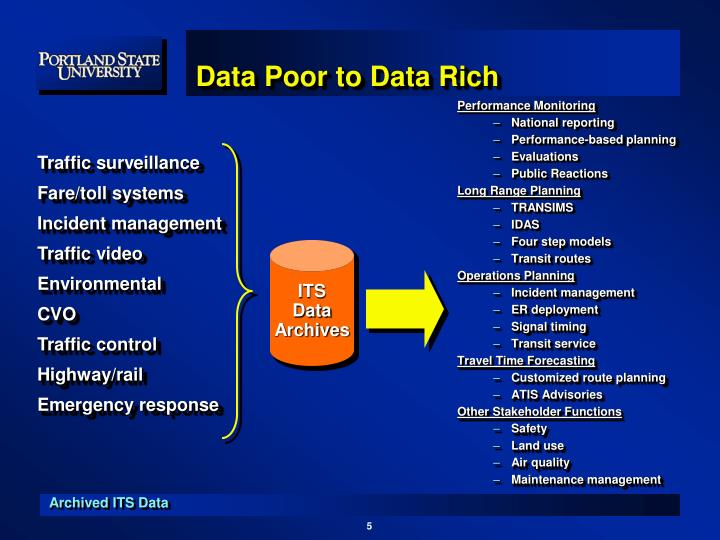 Data Poor to Data Rich