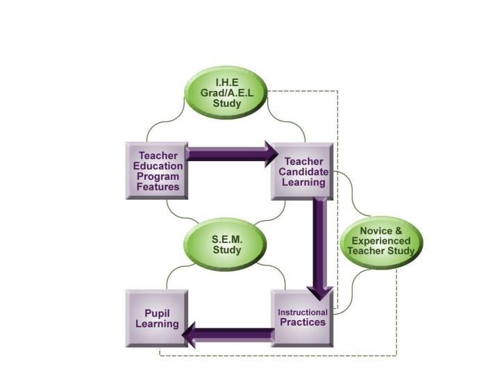 The tqp research enterprise tqpohio 1345655