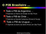 o pib brasileiro1