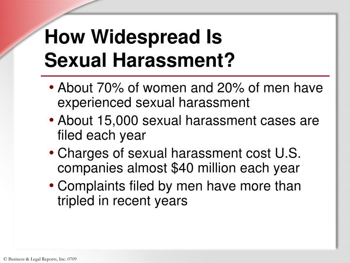 About 70% of women and 20% of men have experienced sexual harassment