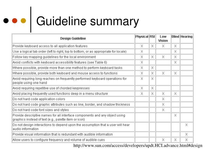 Guideline summary