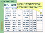 cpu intel amd