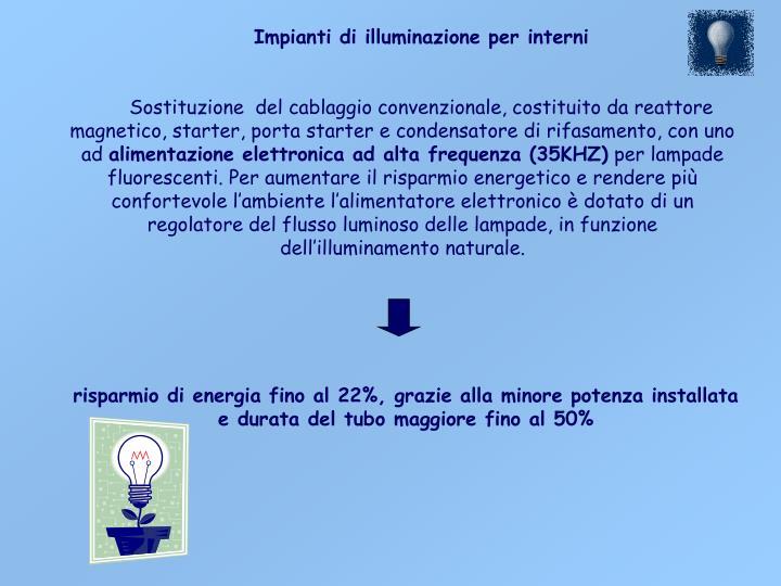 Impianti di illuminazione per interni