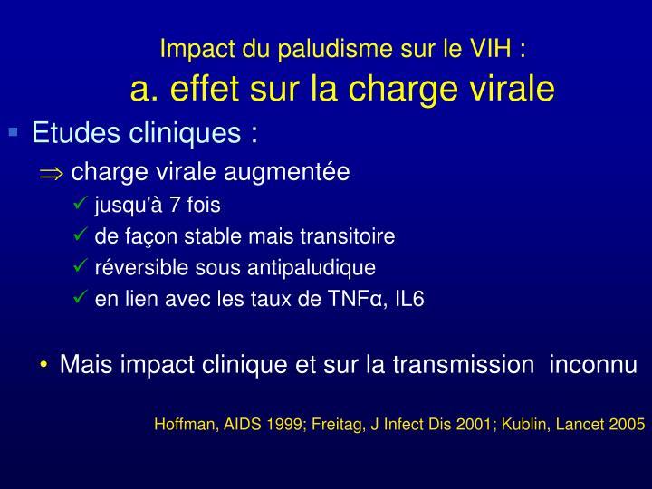 Impact du paludisme sur le VIH :