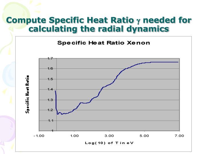 Compute Specific Heat Ratio
