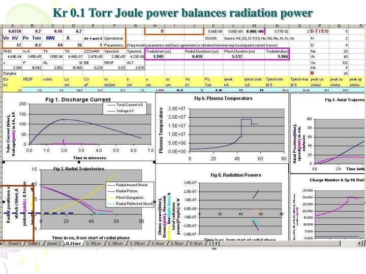 Kr 0.1 Torr Joule power balances radiation power
