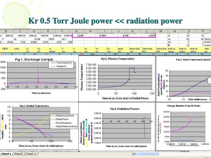 Kr 0.5 Torr Joule power << radiation power