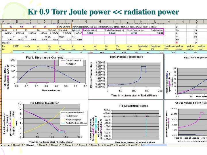 Kr 0.9 Torr Joule power << radiation power