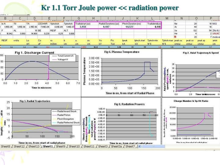 Kr 1.1 Torr Joule power << radiation power