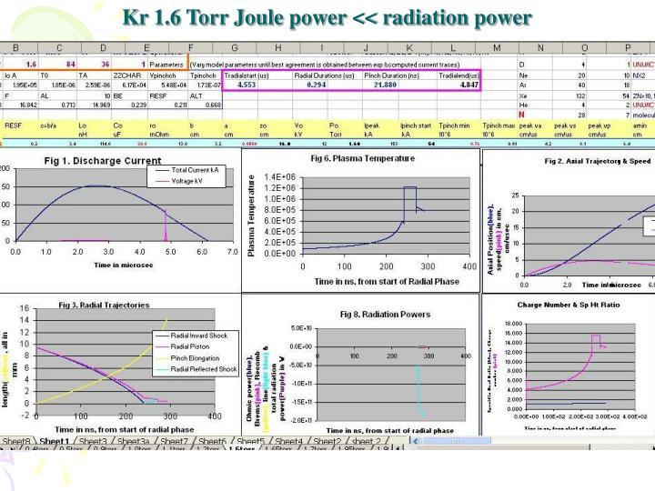 Kr 1.6 Torr Joule power << radiation power