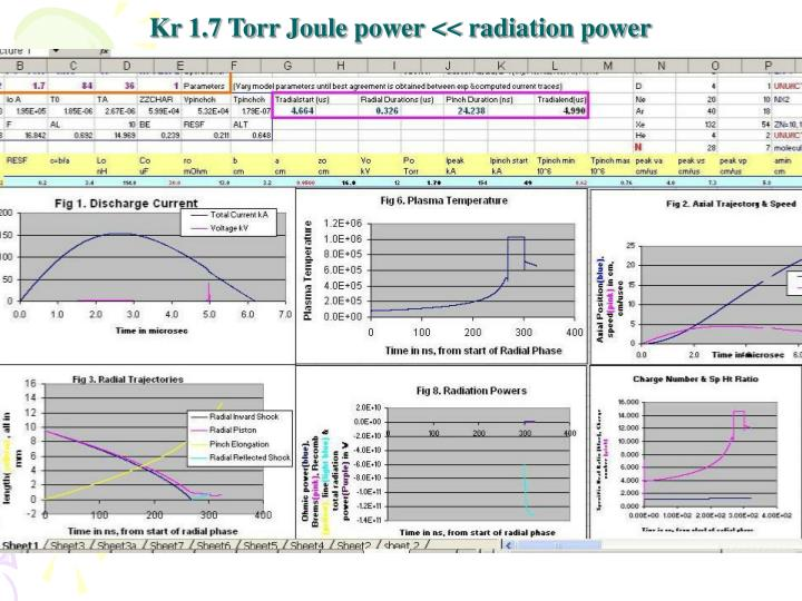 Kr 1.7 Torr Joule power << radiation power
