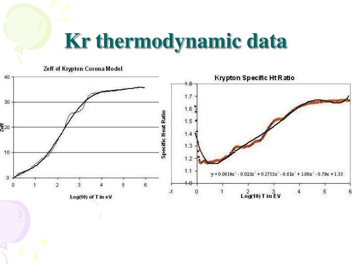 Kr thermodynamic data