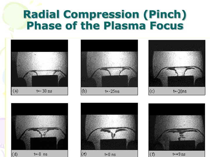 Radial Compression (Pinch)  Phase of the Plasma Focus