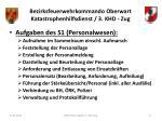 bezirksfeuerwehrkommando oberwart katastrophenhilfsdienst 3 khd zug15