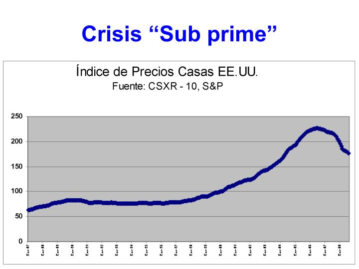 sub prime crisis Subprime mortgage crisis explained by brandon cornett | © 2013 all rights reserved what is this so-called subprime mortgage crisis i keep hearing about on tv how did it start, and how does it.