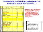 el rendimiento de los fondos de pensiones ha sido bueno comparado con otros