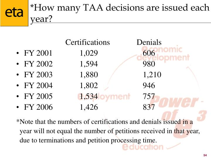 *How many TAA decisions are issued each year?