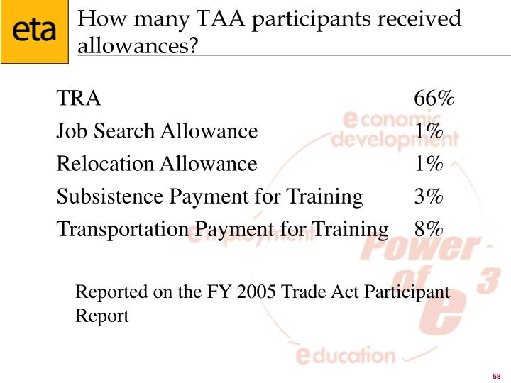 How many TAA participants received allowances?